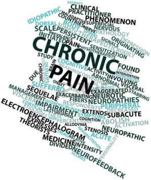 16602951-abstract-word-cloud-for-chronic-pain-with-related-tags-and-terms