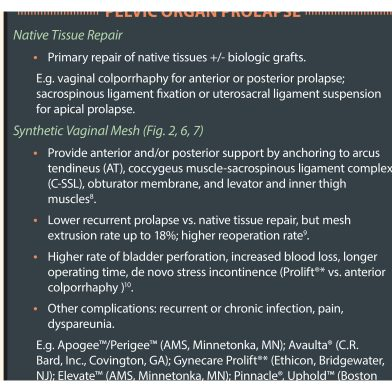 ams graphic on side effects to thier product