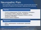 chart on chronic pain treatment